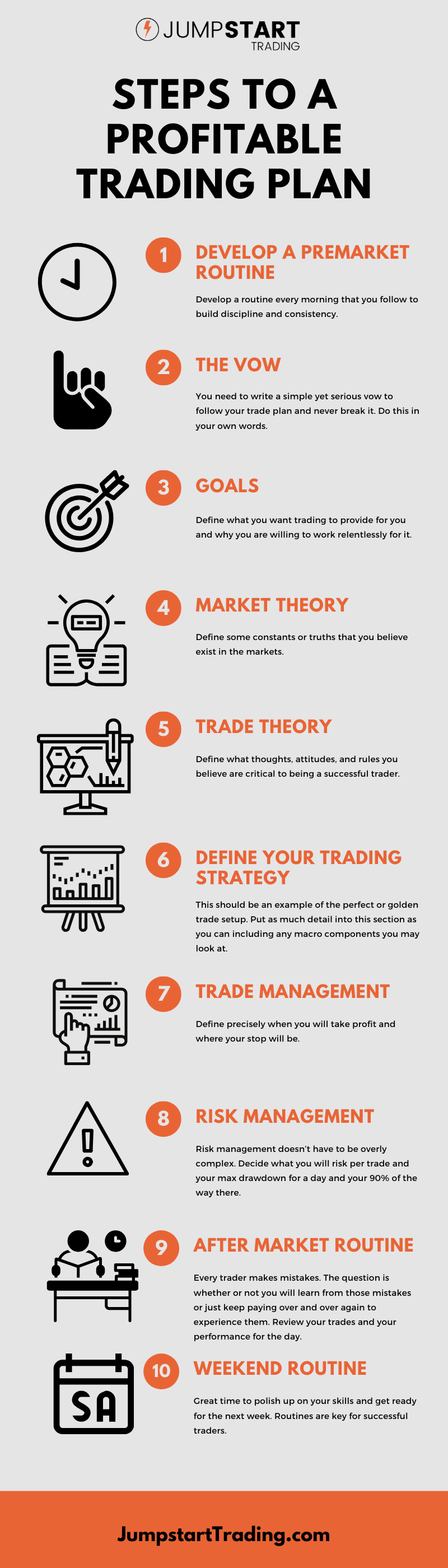 Steps to a Profitable Trading Plan