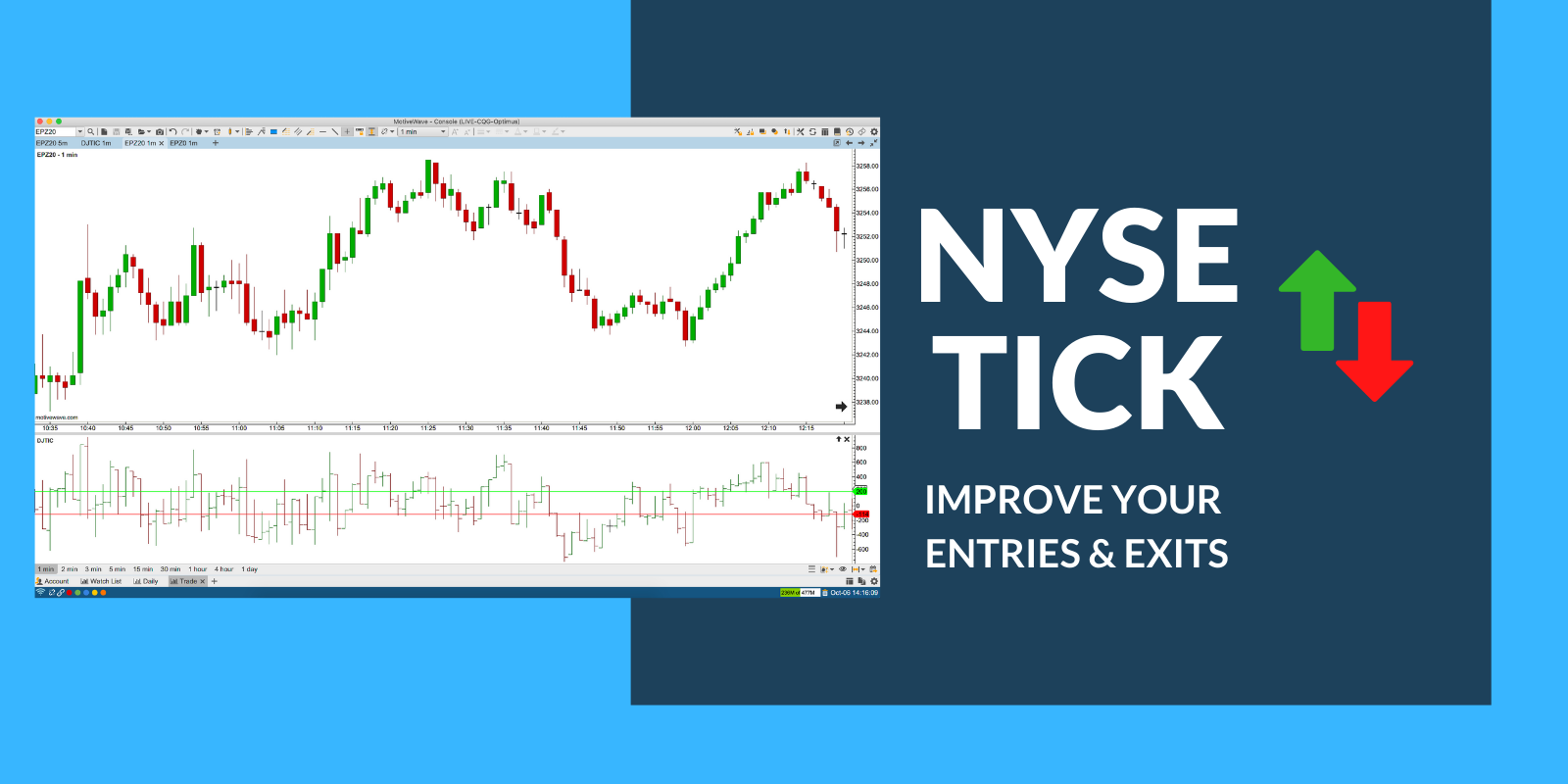 NYSE Tick – Instantly Boost Your Day Trading Profits